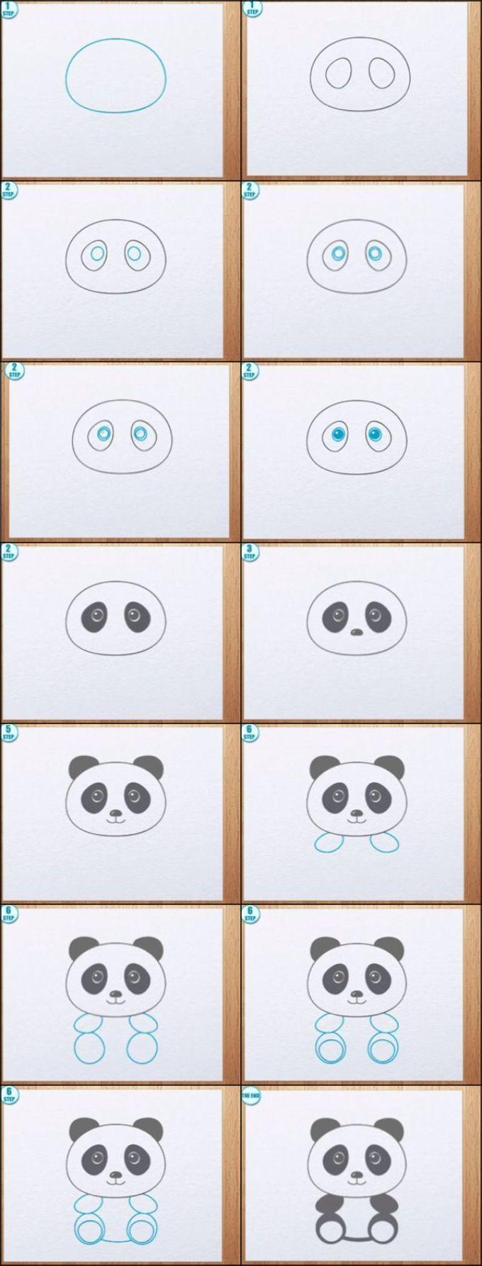 рисунок панды поэтапно типов инфекции является
