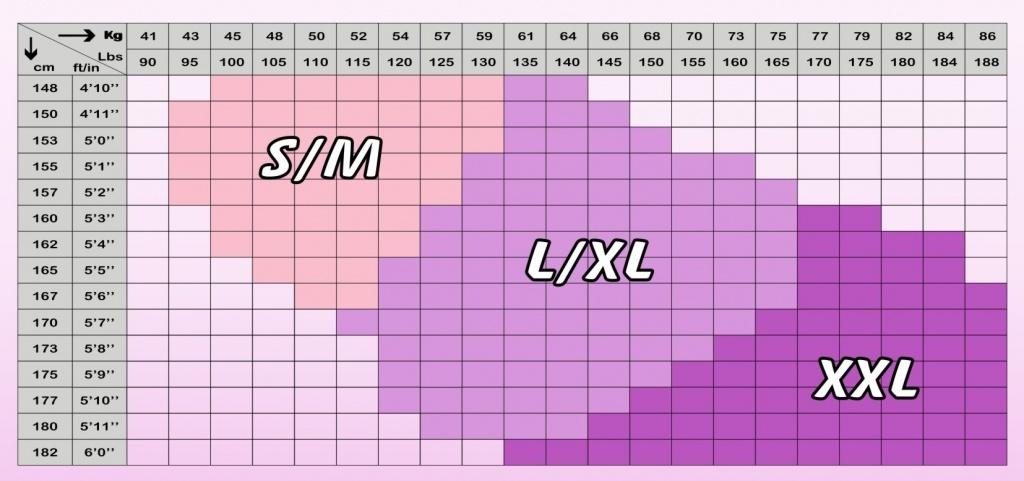 Таблица размеров бандажей по росту и весу