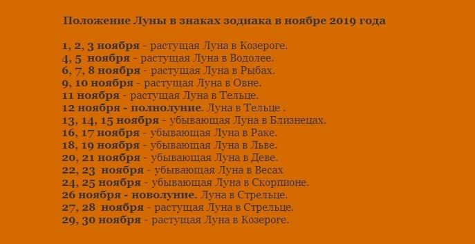 Знаки зодиака в ноябре 2019 года для фиалок