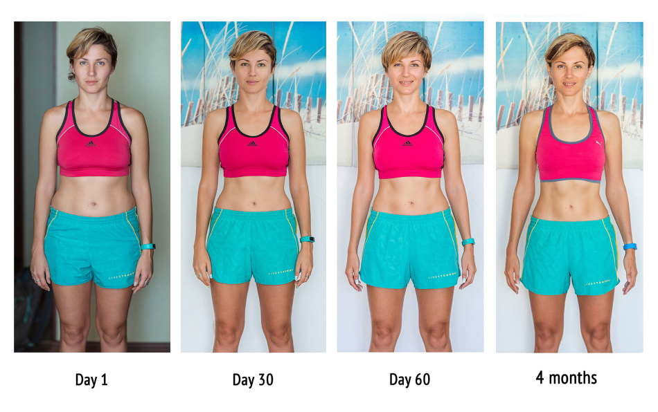 сыроедение отзывы до и после фото включении опции