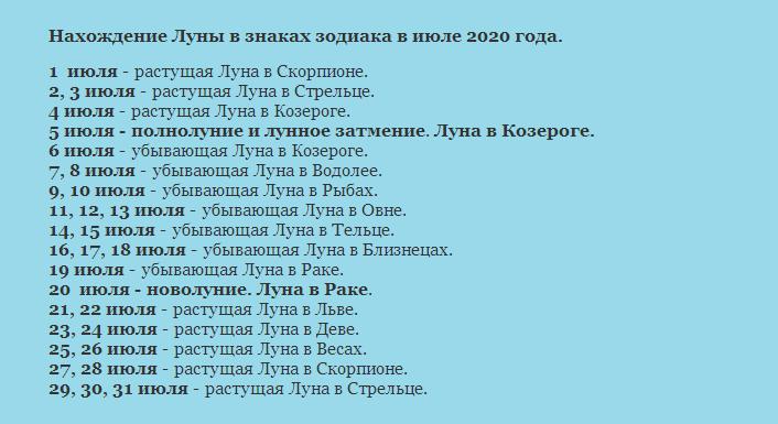 Знаки зодиака в июле 2020 года для фиалок.