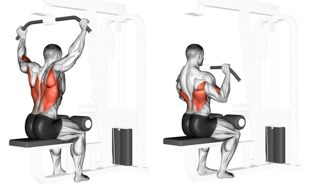 Упражнение на тягу