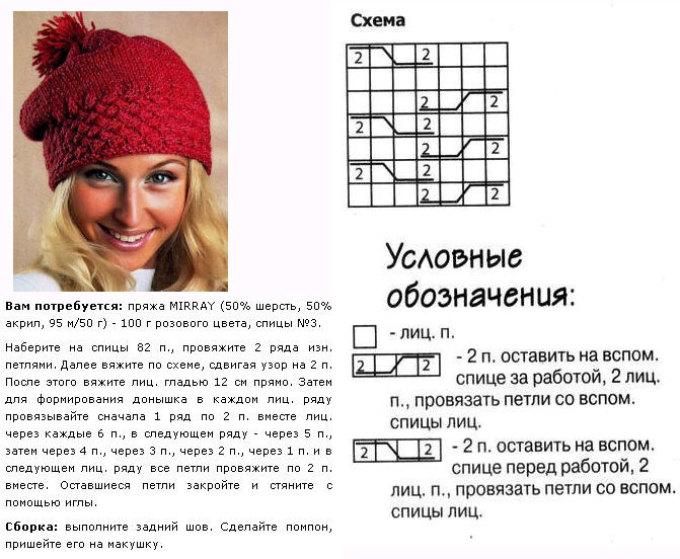 71025e71c9b6ba256db6e8a768ba569a Шапки спицами: схемы вязания, новинки. Модные вязаные спицами женские шапки на весну, осень, зиму: описание со схемой