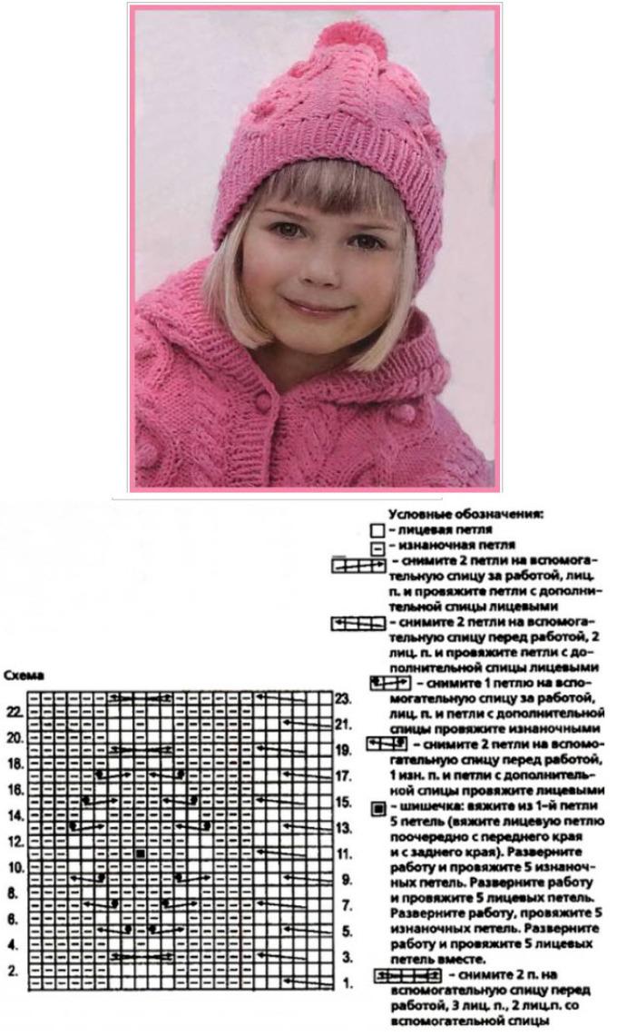 modnaya-vyazanaya-spicami-shapka-dlya-devochki-primer-1 Шапочка для новорожденного спицами, 25 моделей с описанием и видео уроками, Вязание для детей