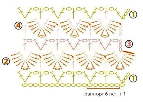 74745591347eb9e423972a15fbfd6b04 Как вязать красивенькие пинетки спицами на лето (мастер-класс)