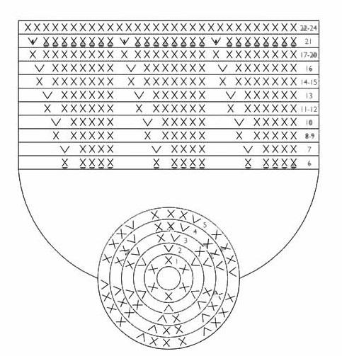 Схема для вязания кашпо