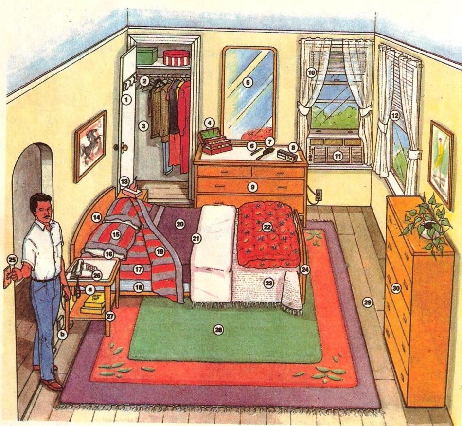 Картинки по теме описание комнаты
