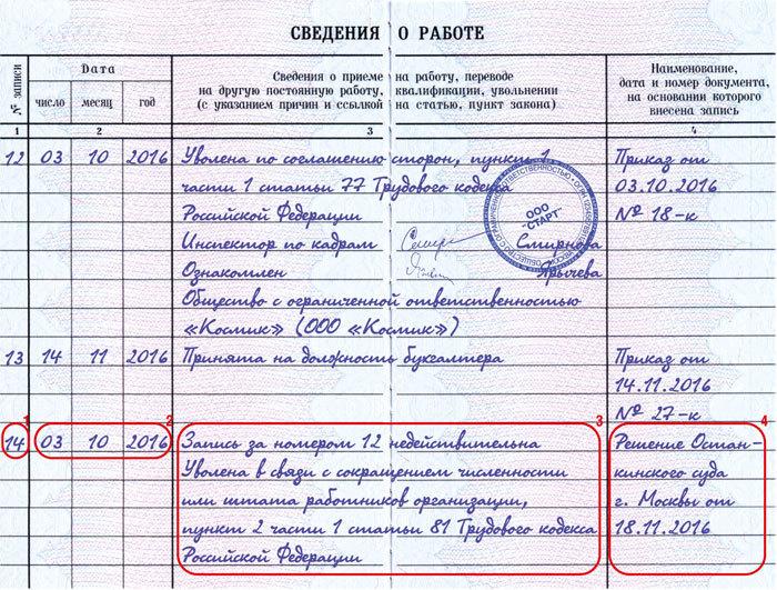 Купить авто у судебных приставов в москве