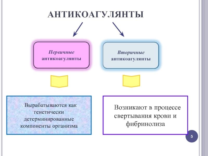 Разделение