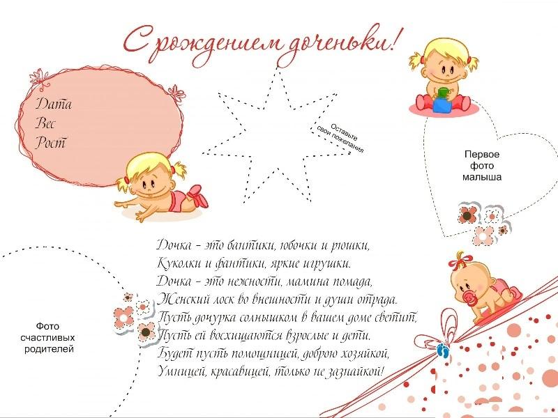 Плакат с поздравлениями для дочки