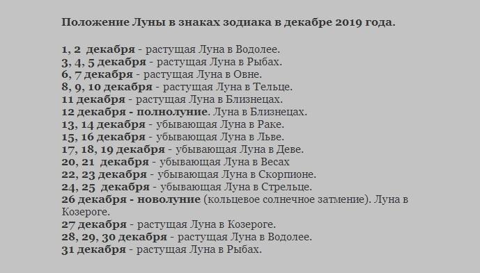 Знаки зодиака в декабре 2019 года для фиалок