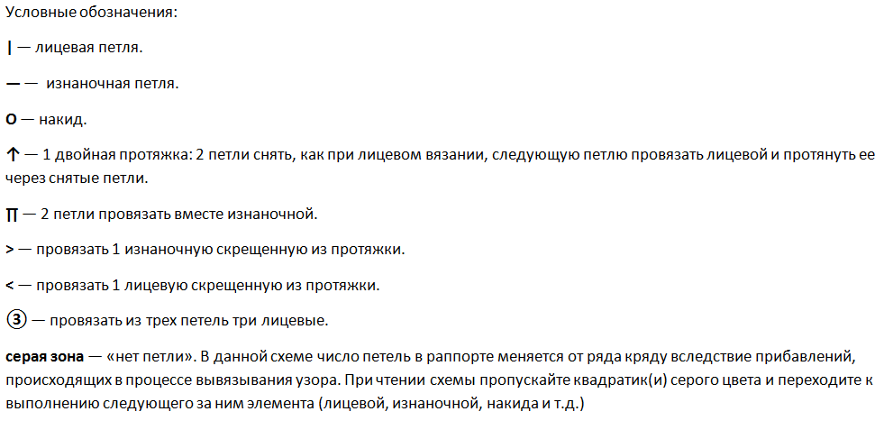 uslovnie-oboznacheniya-k-sheme Вязание манишки: 105 фото, видео, схемы и инструкция как связать манишку