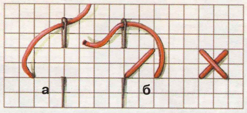 картинки как вышивать крестиком схемы проще даже дешевле