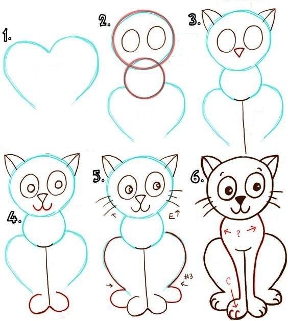 Как нарисовать сидящую кошку: пошаговая инструкция