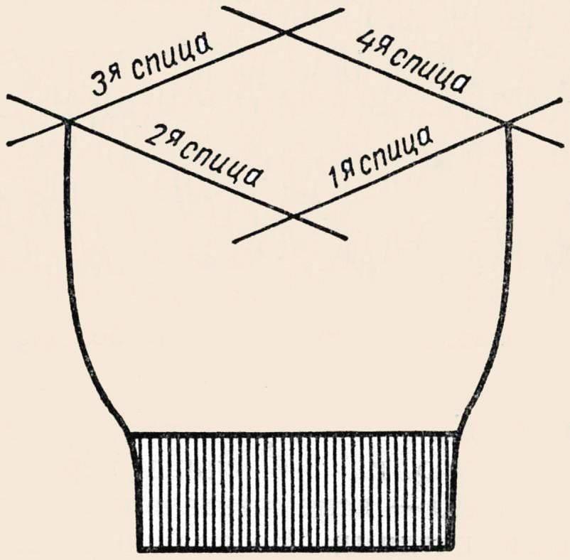 Для большего удобства пронумеруйте спицы, как показано на рисунке