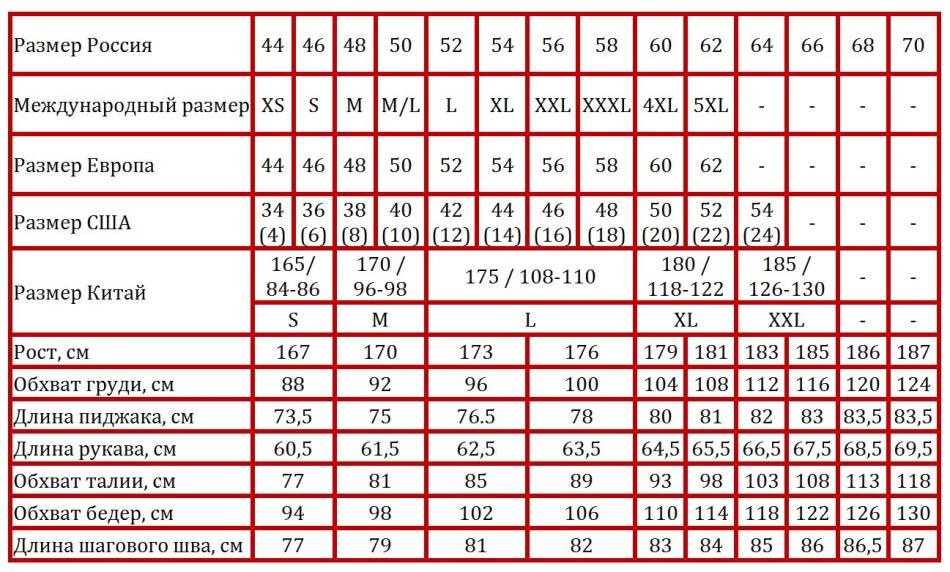 Таблица соответствия размеров мужских костюмов американских, российских,  европейских, китайских и международных на алиэкспресс 171d0f80088