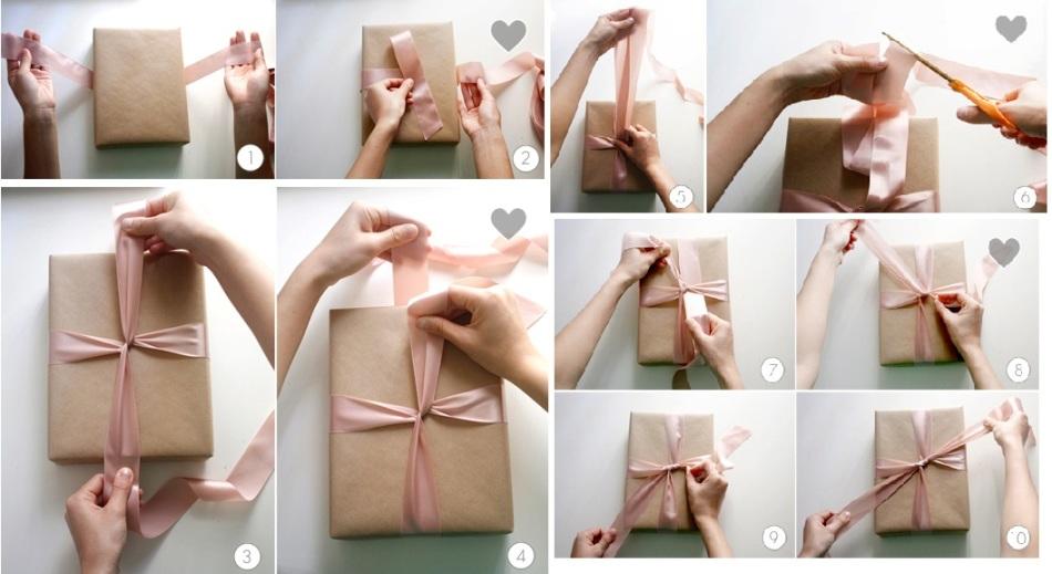 Схема упаковки подарка лентой