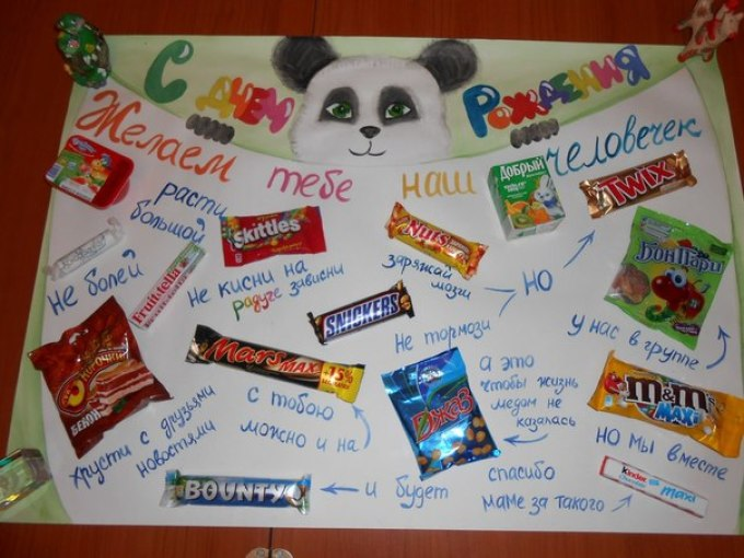 поздравление на день рождения плакат со сладостями фото торжественной