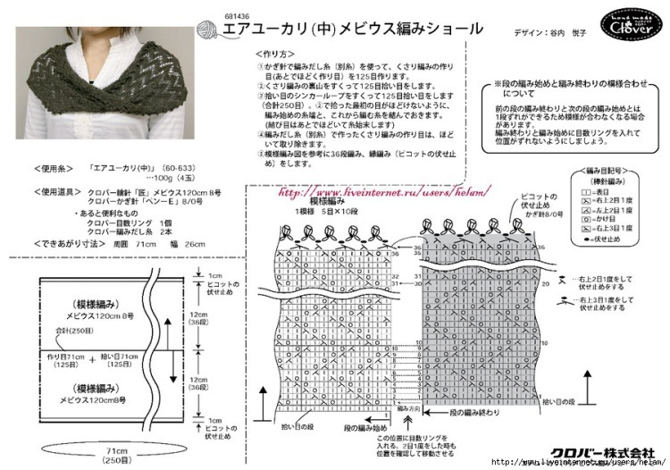 Вяжем снуд двухсторонним узором спицами: схема с описанием