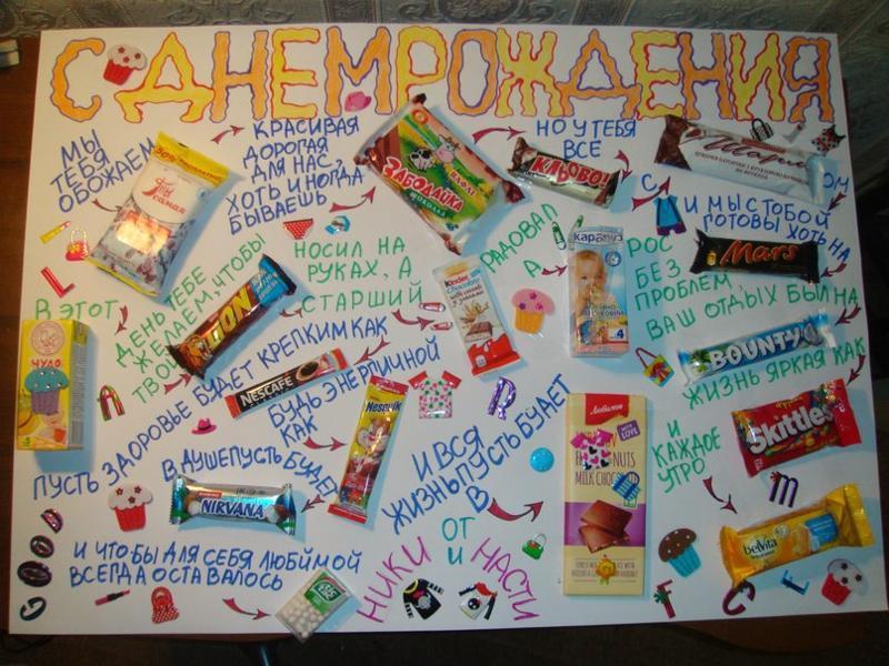 как сделать открытку с едой на день рождения