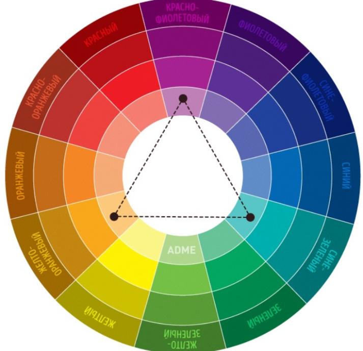 Сочетание цветов для оформления и подбора цвета штор для гостиной