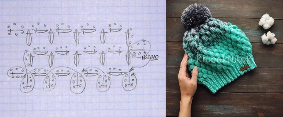 8c9a04a110dcc1af7575261534fd654e Шапки спицами: схемы вязания, новинки. Модные вязаные спицами женские шапки на весну, осень, зиму: описание со схемой