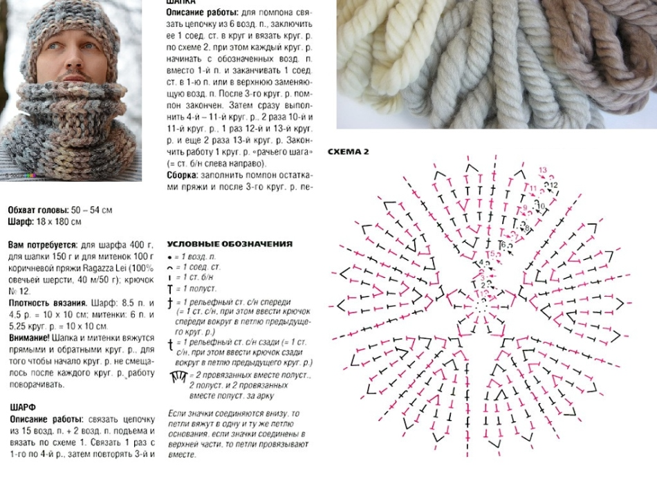 8dc11ef7d87cca918310c5536c4d3b10 Простая мужская шапка спицами, схема мужской шапки спицами, пошаговое описание с фото. Мужская шапка спицами для начинающих