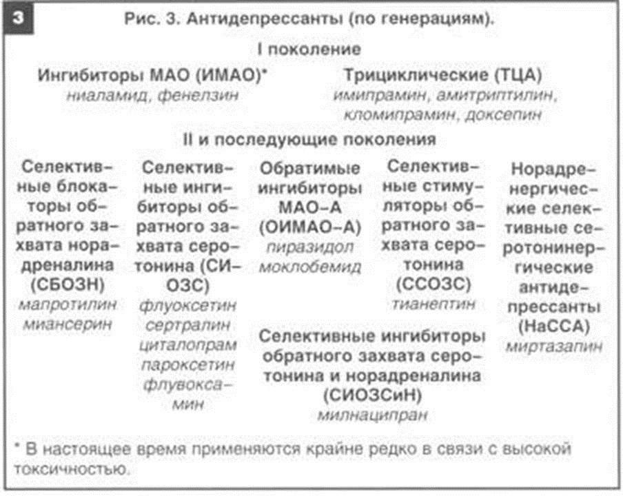 Классификация антидепрессантов, таблица