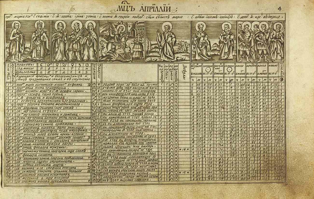 Православные святцы - один из источников для выбора красивого, редкого женского имени