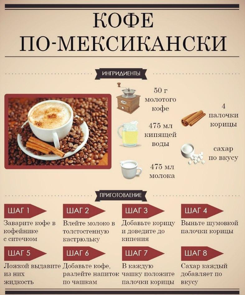 кофе рецепт с фото пошагово этой разновидности относятся