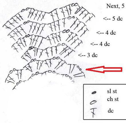 kak-svyazat-krasivuyu-sharf-manishku-dlya-devushki-i-zhenshini-kryuchkom-shema-azhura Схема и описание вязания манишки крючком для детей