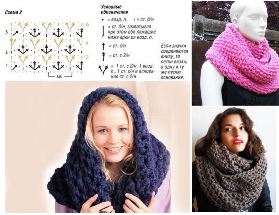 957c6114a2995bb70d68391571ed4324 Как связать женский шарф снуд спицами для начинающих пошагово? Какими спицами вязать снуд, сколько петель набирать, как выбрать узор и размеры?