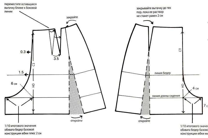 chertezh-svobodnih-shortov Юбка шорты выкройка своими руками и как сшить такую модель на разные размеры