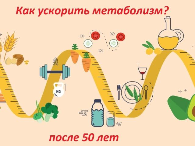 сжигание жира метаболизм лет