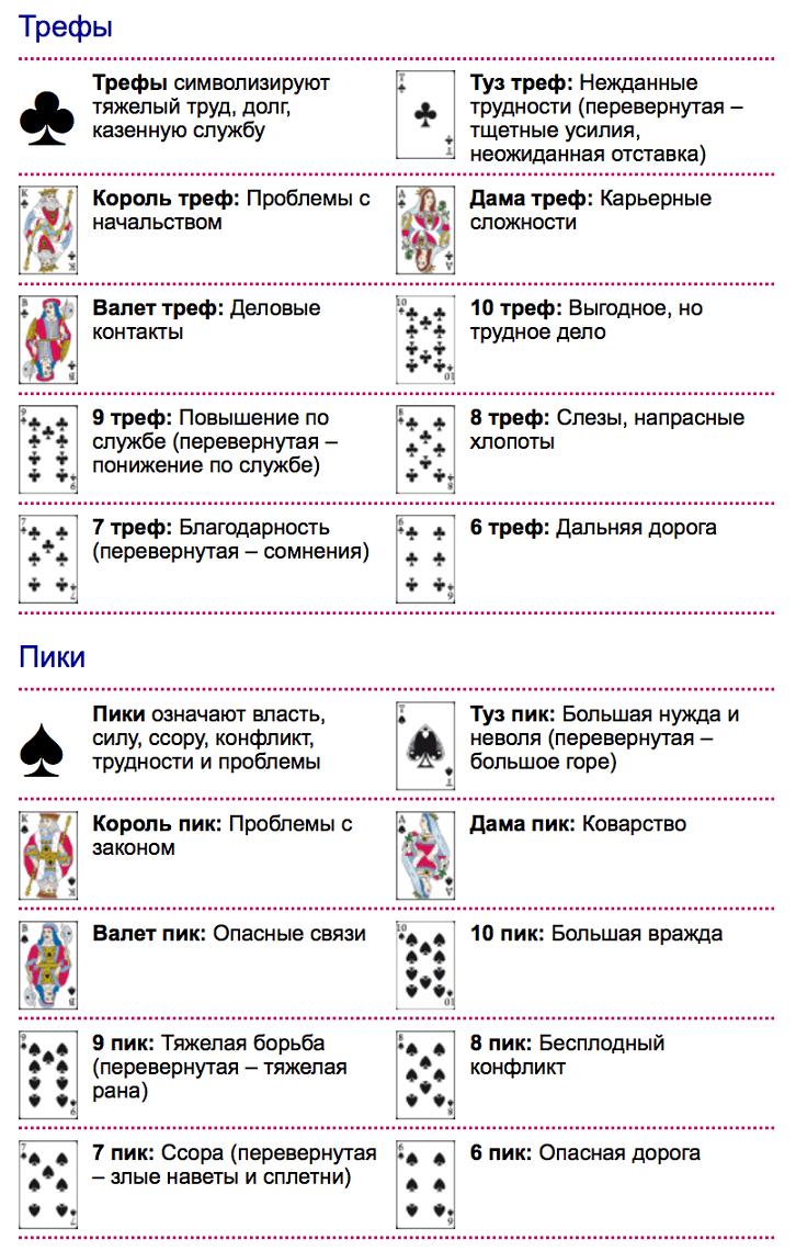 Гадание по имени на картах описание мультики непутевый ученик в школе магии