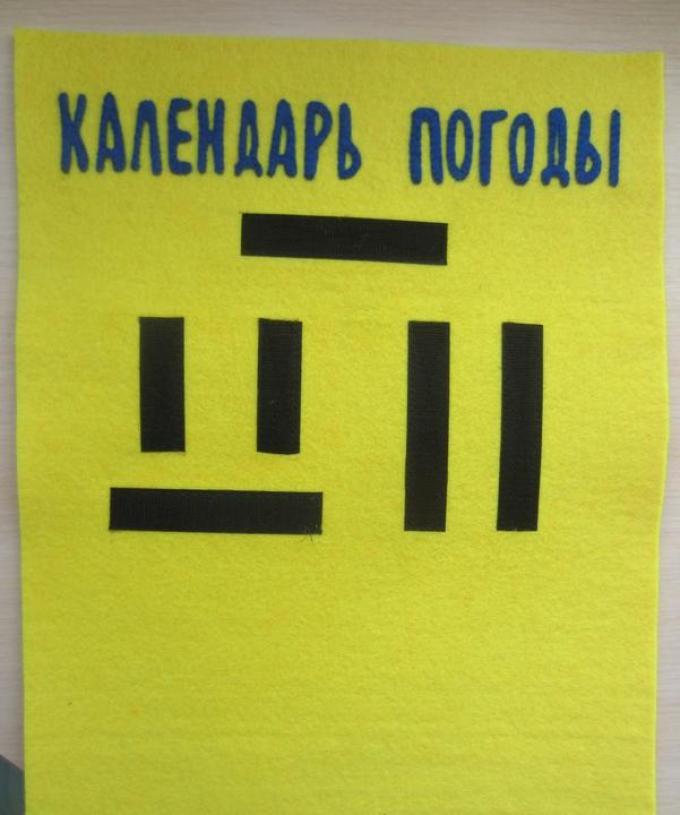 shemi-prishivaniya-zagotovok-dlya-kalendarya-pogodi Календарь своими руками - 80 фото, шаблоны и идеи оформления как сделать красивый календарь