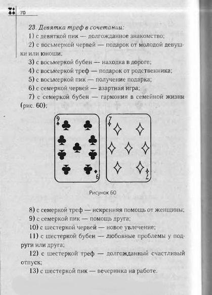Гадание на картах выпало 4 шестерки значения игральных карт при гадании 36