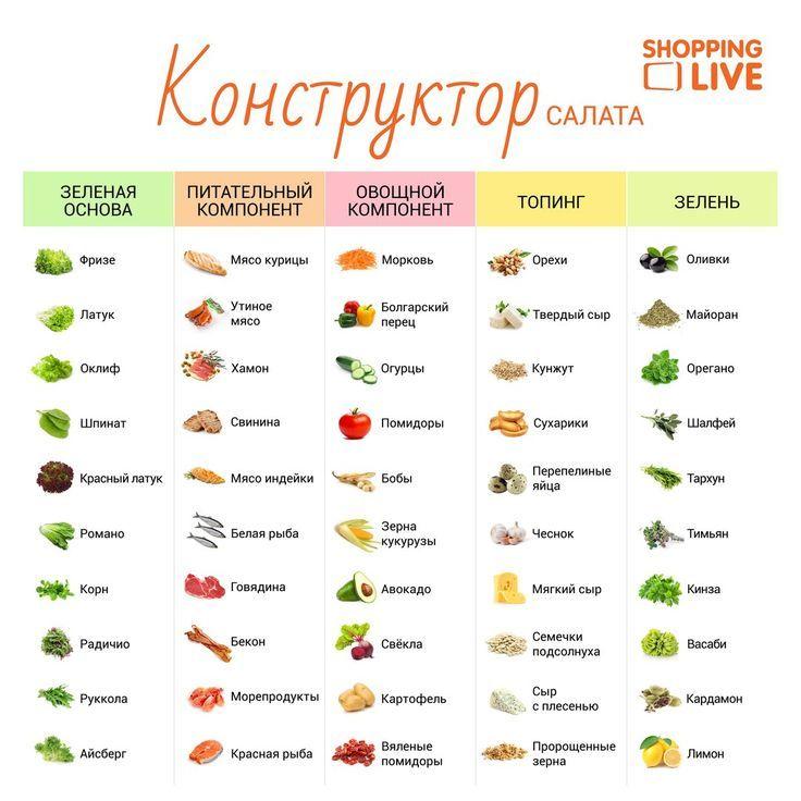 Сочетания для салатов