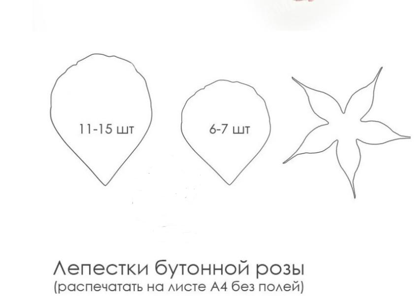 a16f254960a561858c5f7f77d31f9587 Роза из фоамирана: 3 мастер-класса, 3 красивых розы (фото)