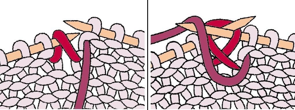 Как провязать накид изнаночной скрещенной петлей