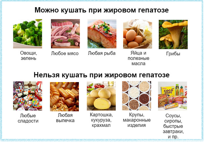 Выбираем продукты