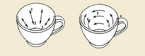 Как читать рисунок на чашке