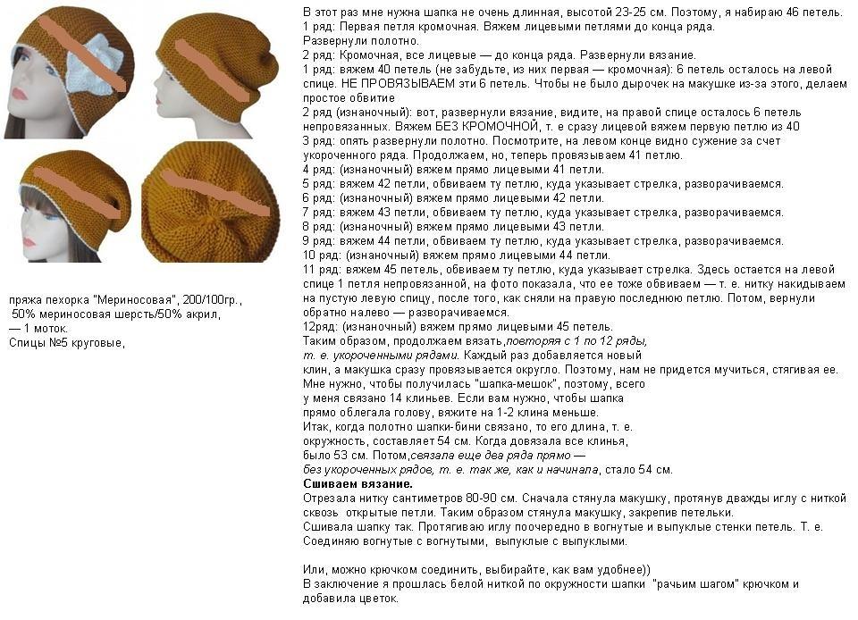 Фото и подробное описание вязания женской шапки платочным узором вертикально
