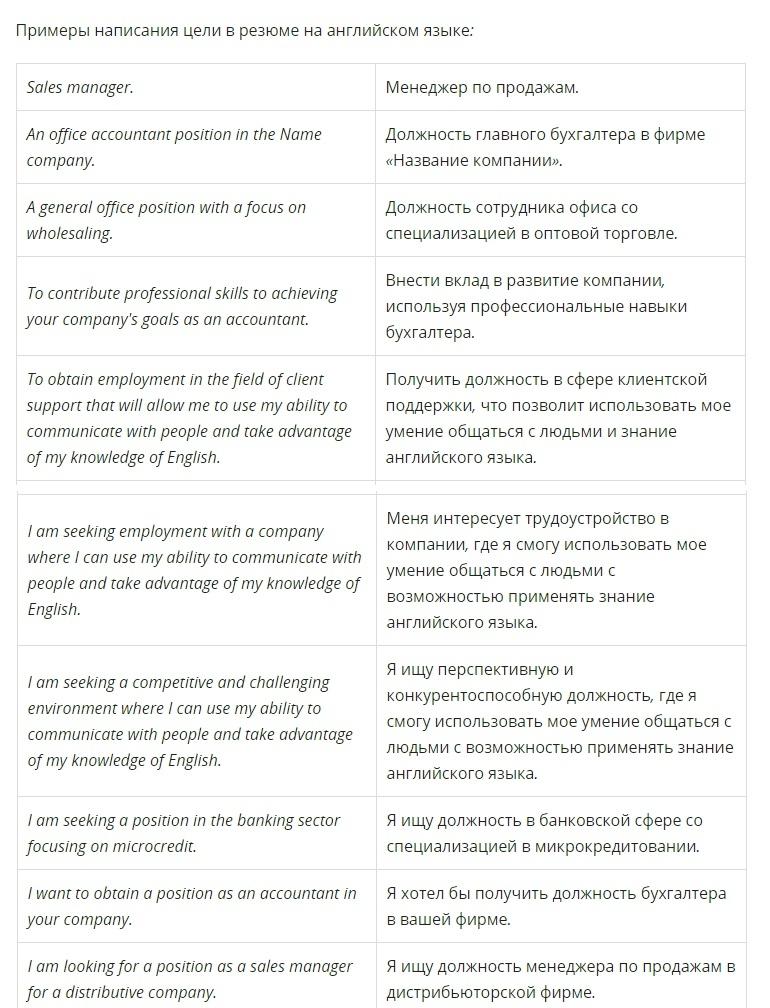 Резюме на работу на английском языке: образец, шаблон с переводом.