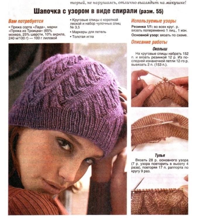 a9876ec979622e0fe09ac361fa31f90c Шапки спицами: схемы вязания, новинки. Модные вязаные спицами женские шапки на весну, осень, зиму: описание со схемой
