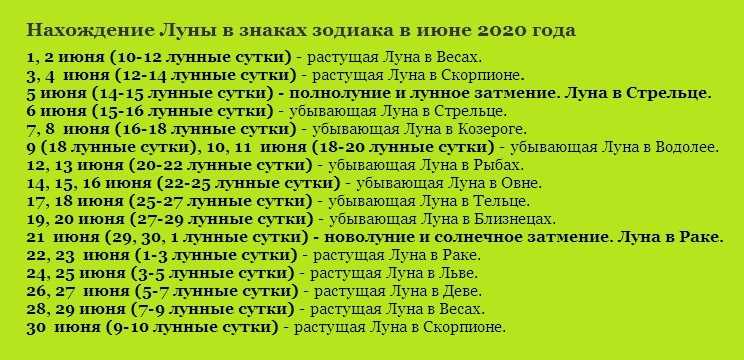 Лунный денежный календарь на июнь 2020 года
