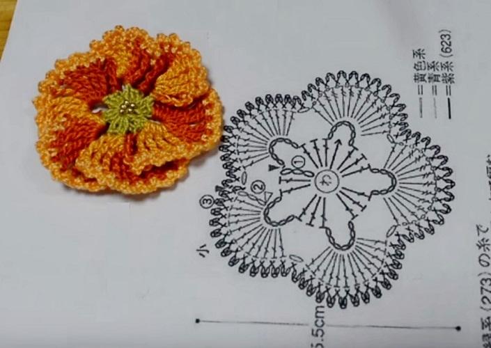 vi-mozhete-regulirovat-shirinu-lepestkov Объемные цветы крючком схемы с описанием, видео как связать объемный цветок