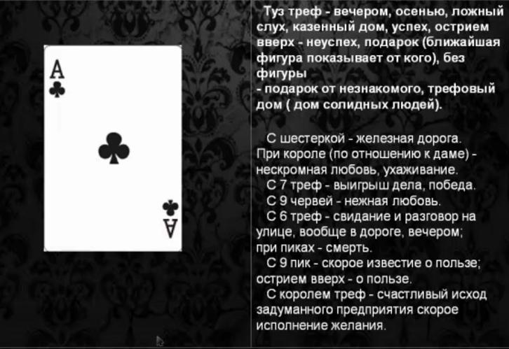 Если карты выпадают при гадании значение всех карт при гадании на игральных картах