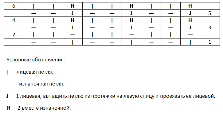 kanadskaya-ili-obemnaya-rezinka-shema Вязание манишки: 105 фото, видео, схемы и инструкция как связать манишку