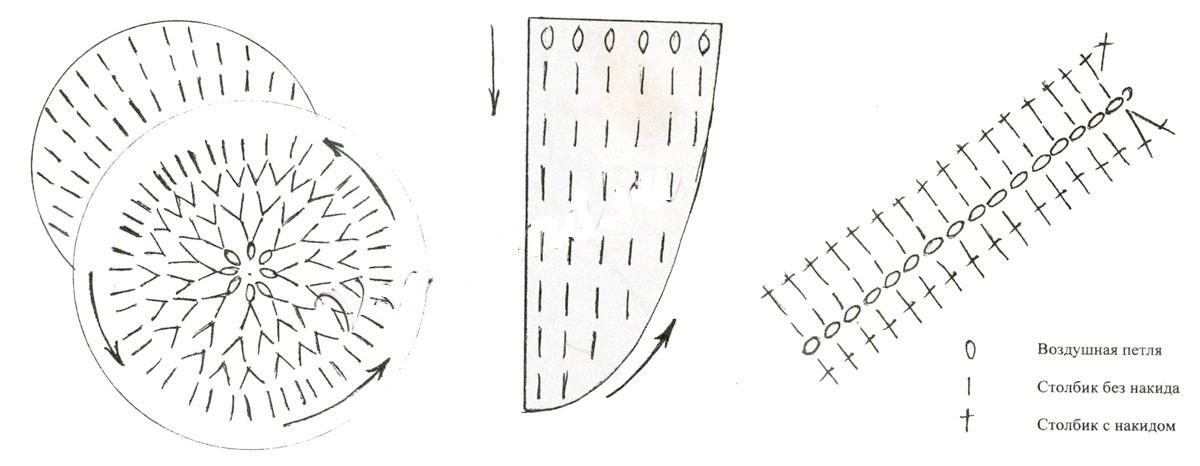 shema-dlya-vyazaniya-yelementov-snegirya-kryuchkom-dlya-detskih-varezhek Как связать красивые варежки для детей спицами: узоры, рисунки, схемы и описание. Детские варежки трансформеры с откидным верхом, сова, зверюшки, царапки, с косами спицами для малышей и подростков